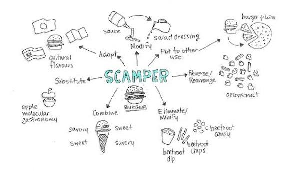 scamper burger