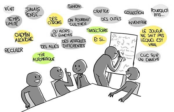 tecnicas-creatividad-brainstorming-francisco-torreblanca